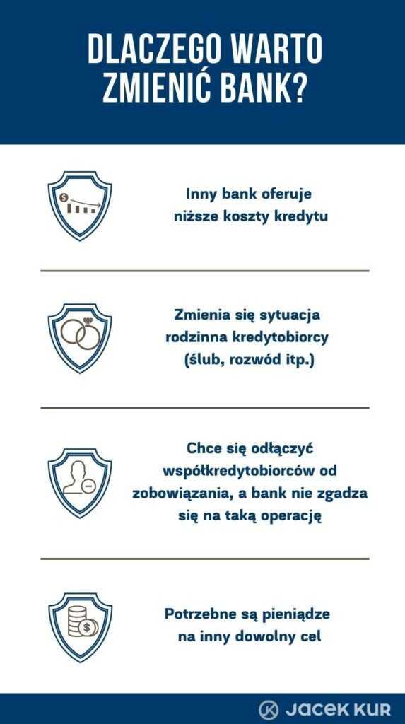 Dlaczego warto zmienić bank